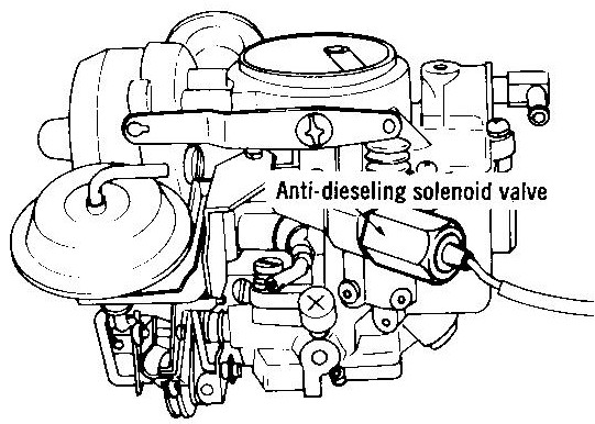 Tech Wiki Anti Diesel Valve Datsun 1200 Club
