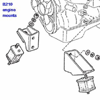 Datsun A13 Engine