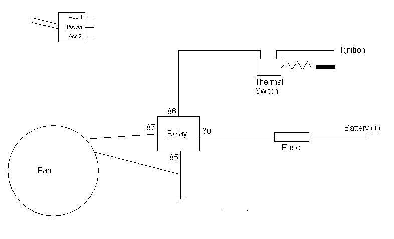 Tech Wiki - Electric Fan : Datsun 1200 Club