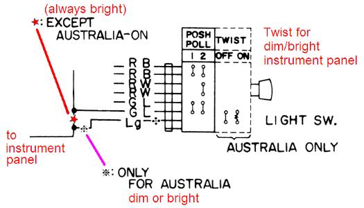 headlight switch wiring diagram datsun 1200 club datsun 1200 saloon headlight switch wiring diagram