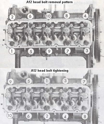Tech Wiki - Changing Head Gasket : Datsun 1200 Club