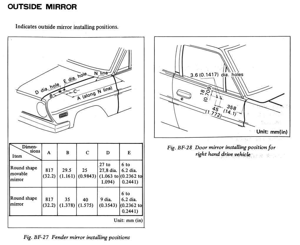 Mirror Mounting