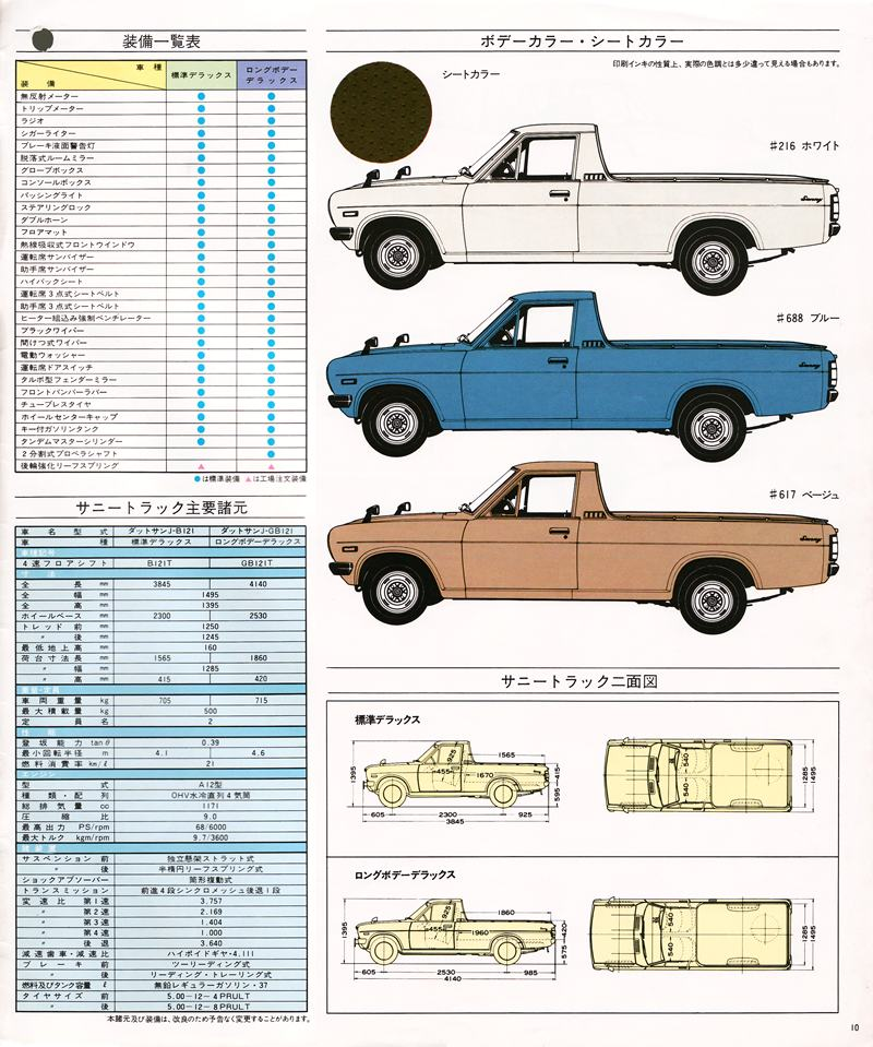 1979 Sunny Truck page 10 of 11