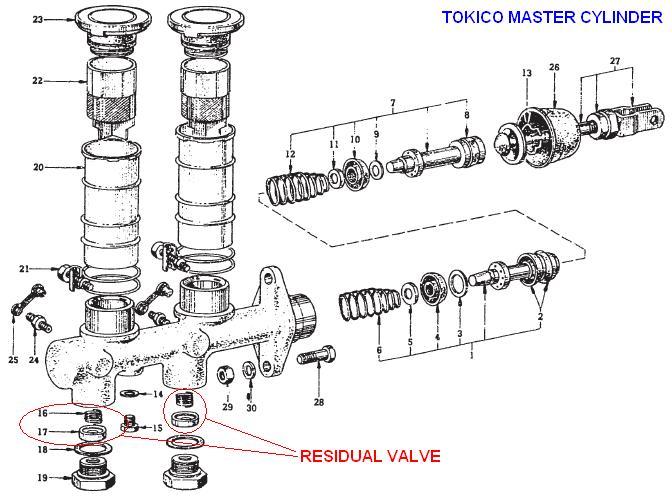 Tech Wiki Brake Master Cylinder Datsun 1200 Club. Album Click To View 23167. Nissan. Nissan Clutch Master Cylinder Diagram At Scoala.co