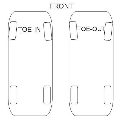 Toe-in