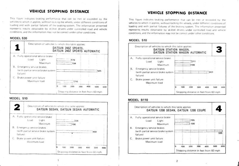 1971 Nissan Consumer Information document (USA)-3