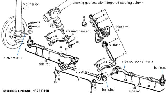 Tech Wiki  Idler Arm      Datsun    1200 Club
