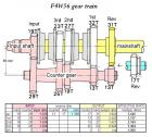 F4W56 gear train