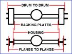 Rear Axle Unit Measurements