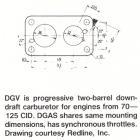 DGV 32/36 mount